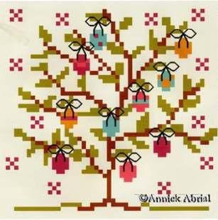 l.arbre.de.paques
